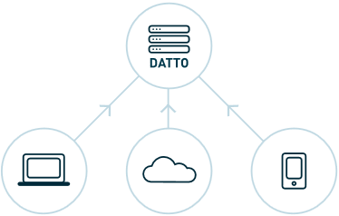 DATTO, Diagram Photo